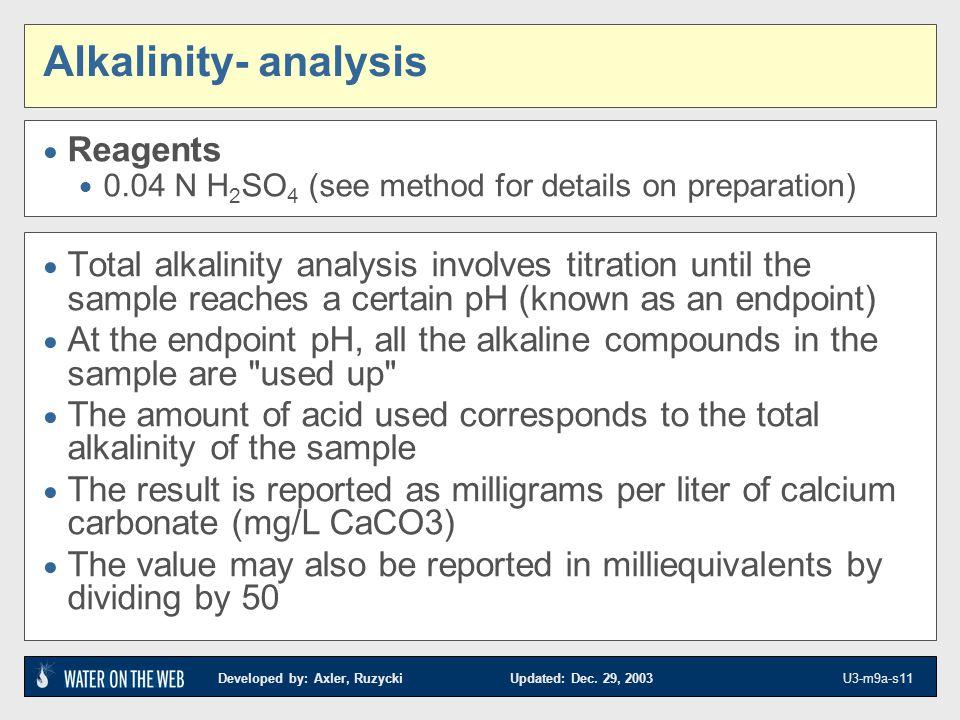 Alkalinity- analysis Reagents