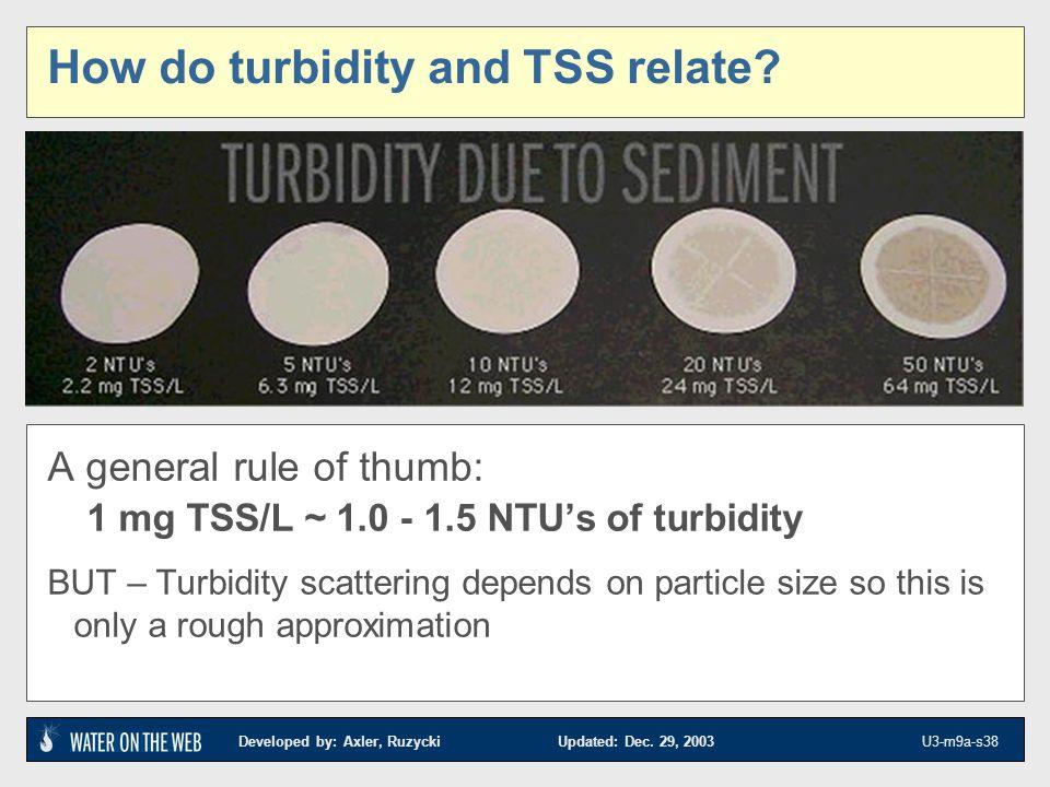 How do turbidity and TSS relate