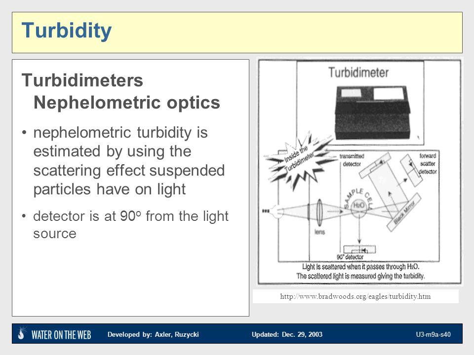 Turbidity Turbidimeters Nephelometric optics