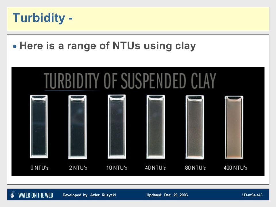 Turbidity - Here is a range of NTUs using clay