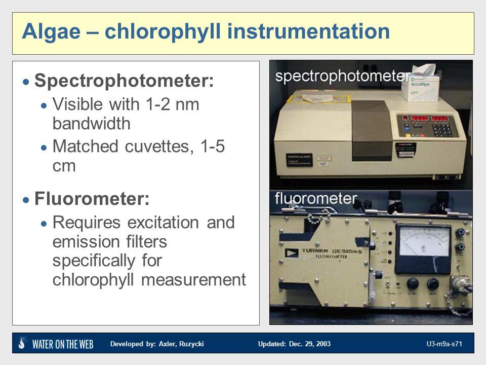 Algae – chlorophyll instrumentation