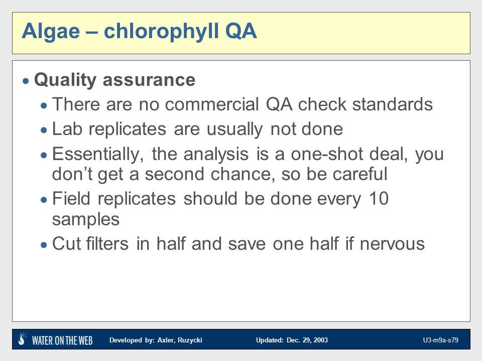 Algae – chlorophyll QA Quality assurance