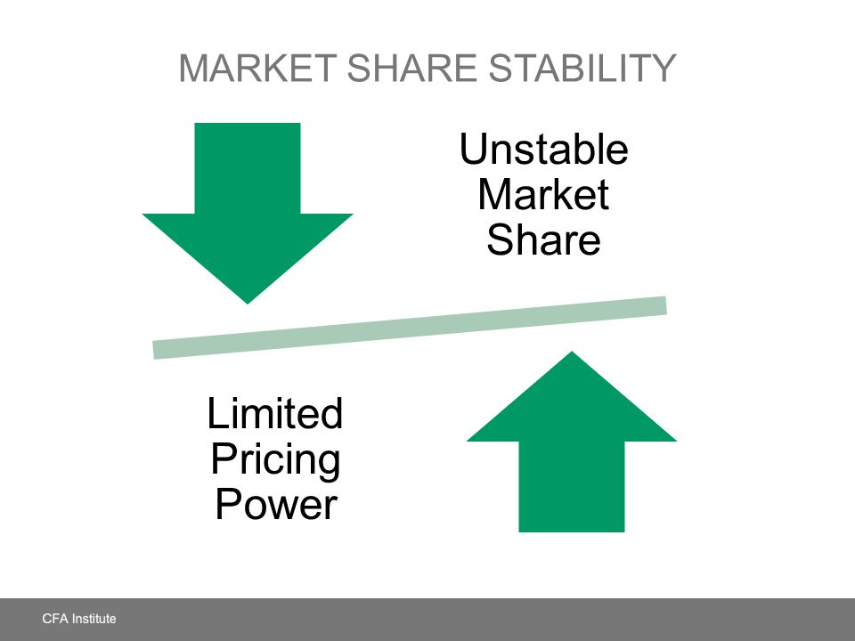 Market Share Stability