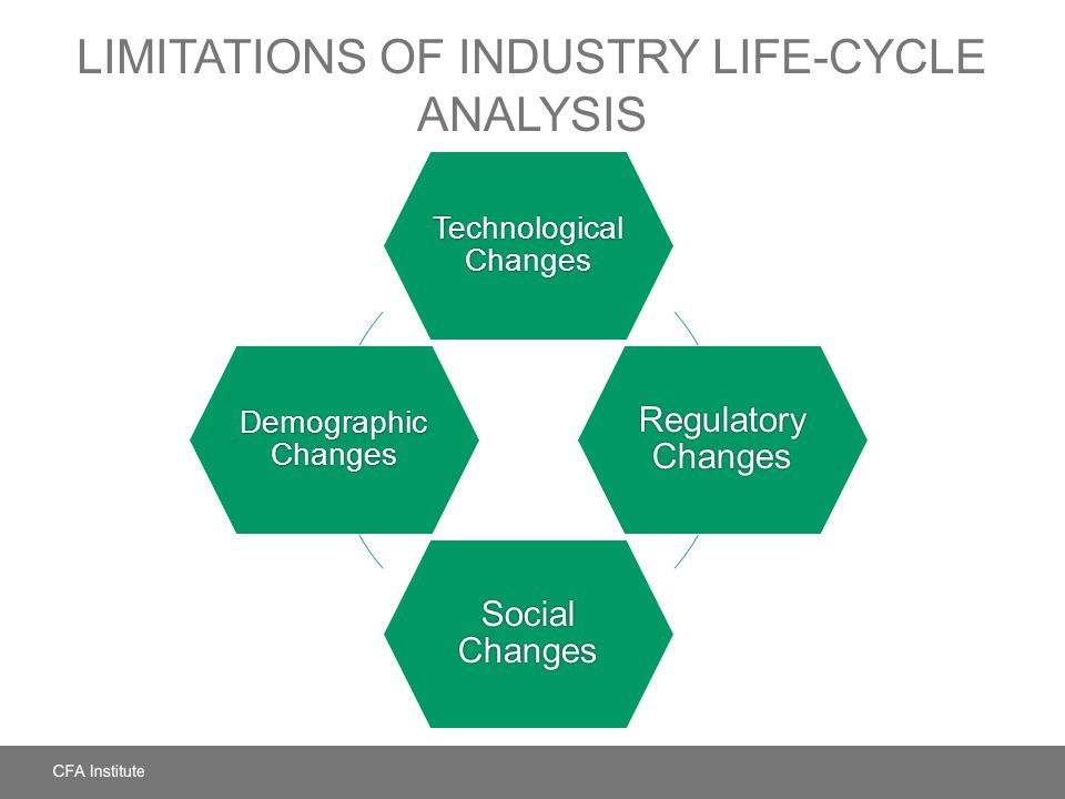Limitations of Industry Life-Cycle Analysis