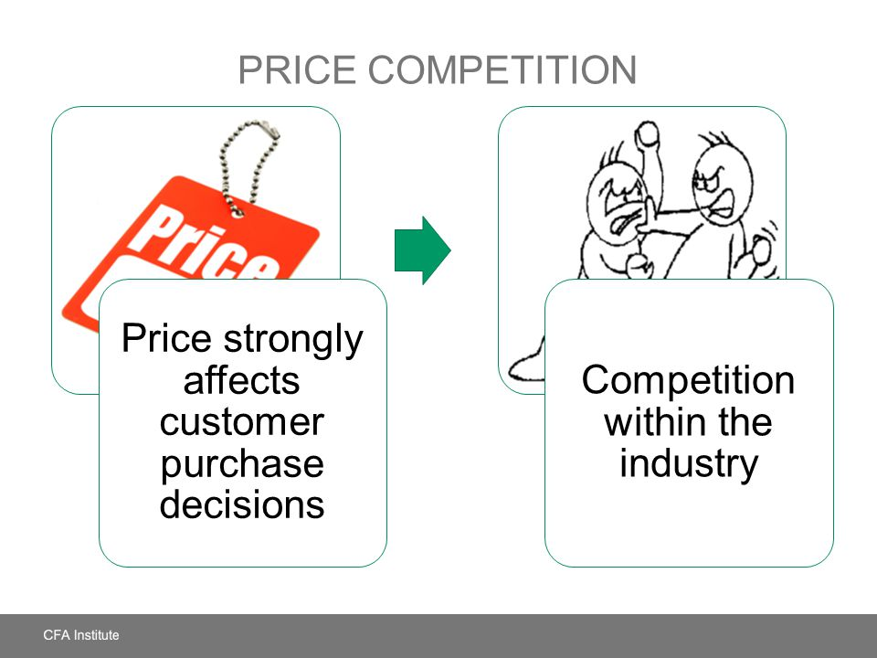 Price Competition Price strongly affects customer purchase decisions. Competition within the industry.