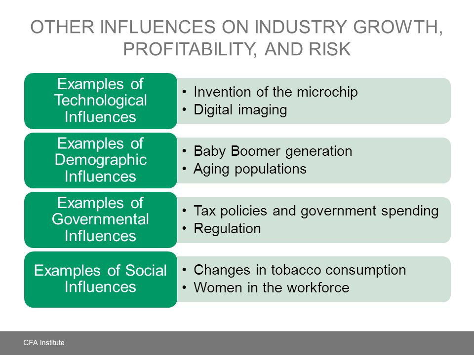 Other Influences on Industry Growth, Profitability, and Risk