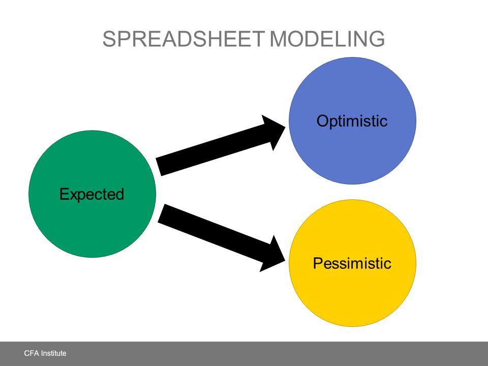 Spreadsheet Modeling Optimistic Expected Pessimistic