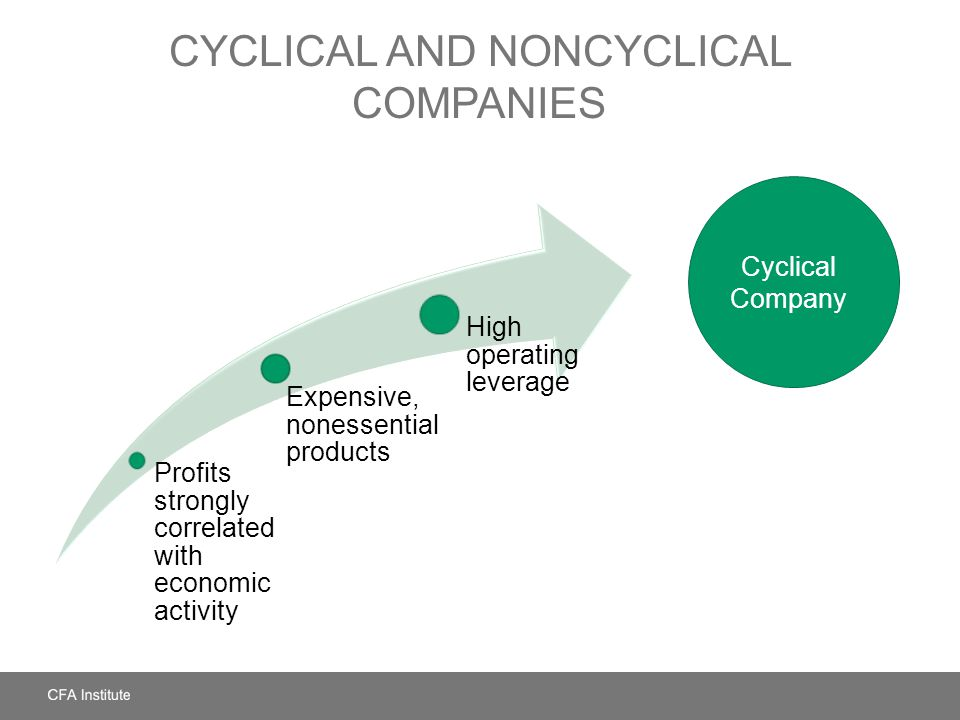 Cyclical and Noncyclical Companies