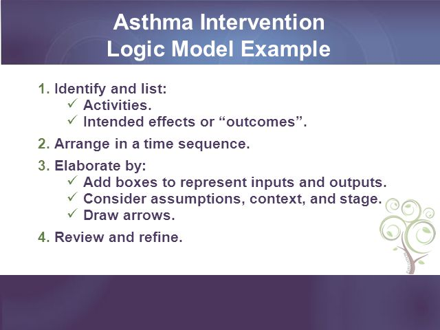 Asthma Intervention Logic Model Example