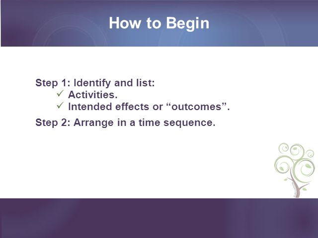 How to Begin Step 1: Identify and list: Activities.