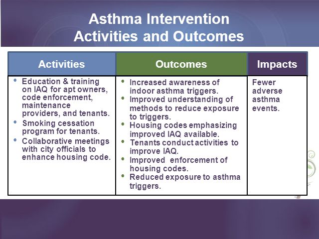 Asthma Intervention Activities and Outcomes