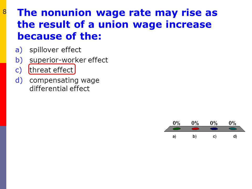 8 The nonunion wage rate may rise as the result of a union wage increase because of the: spillover effect.