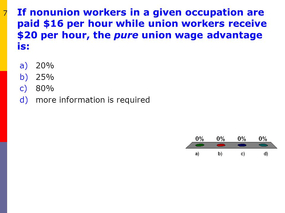 7 If nonunion workers in a given occupation are paid $16 per hour while union workers receive $20 per hour, the pure union wage advantage is: