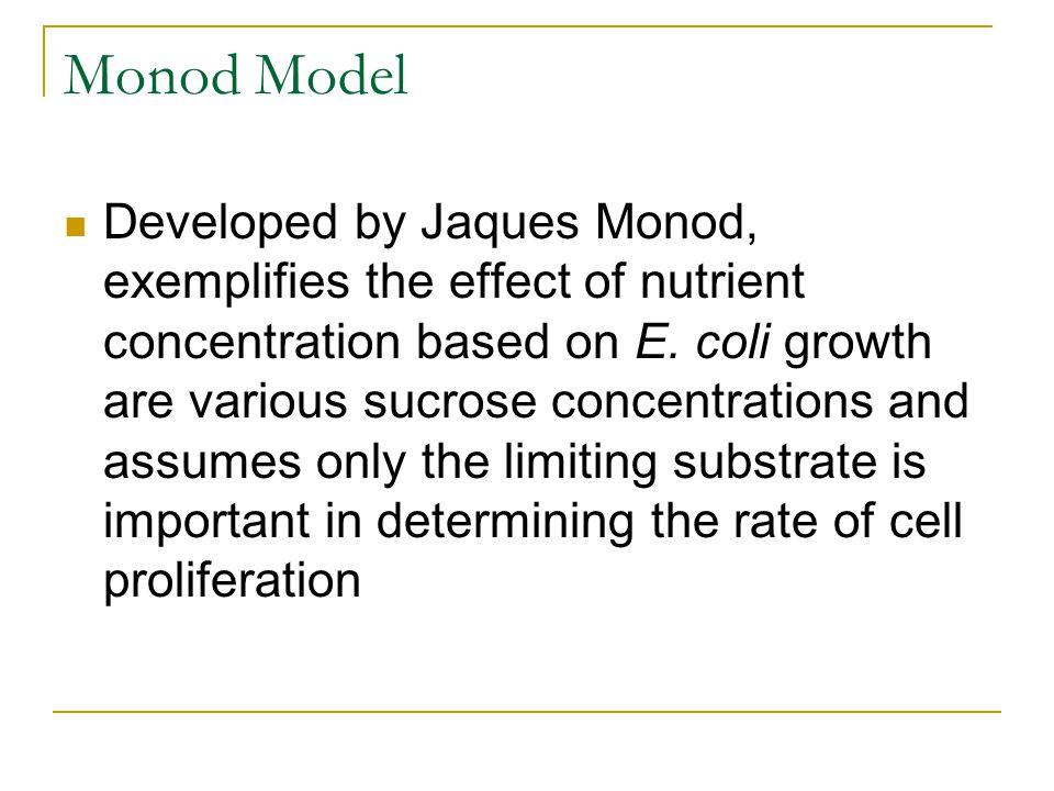 Monod Model