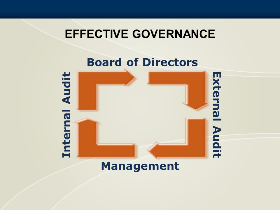 Effective Governance Board of Directors Internal Audit External Audit