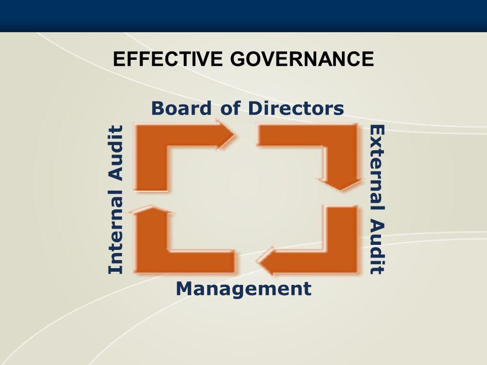 Effective Governance Board of Directors Internal Audit External Audit