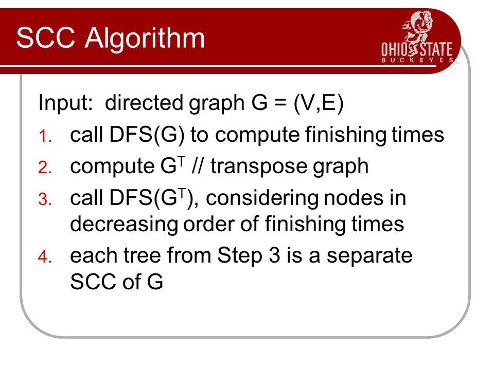 SCC Algorithm Input: directed graph G = (V,E)