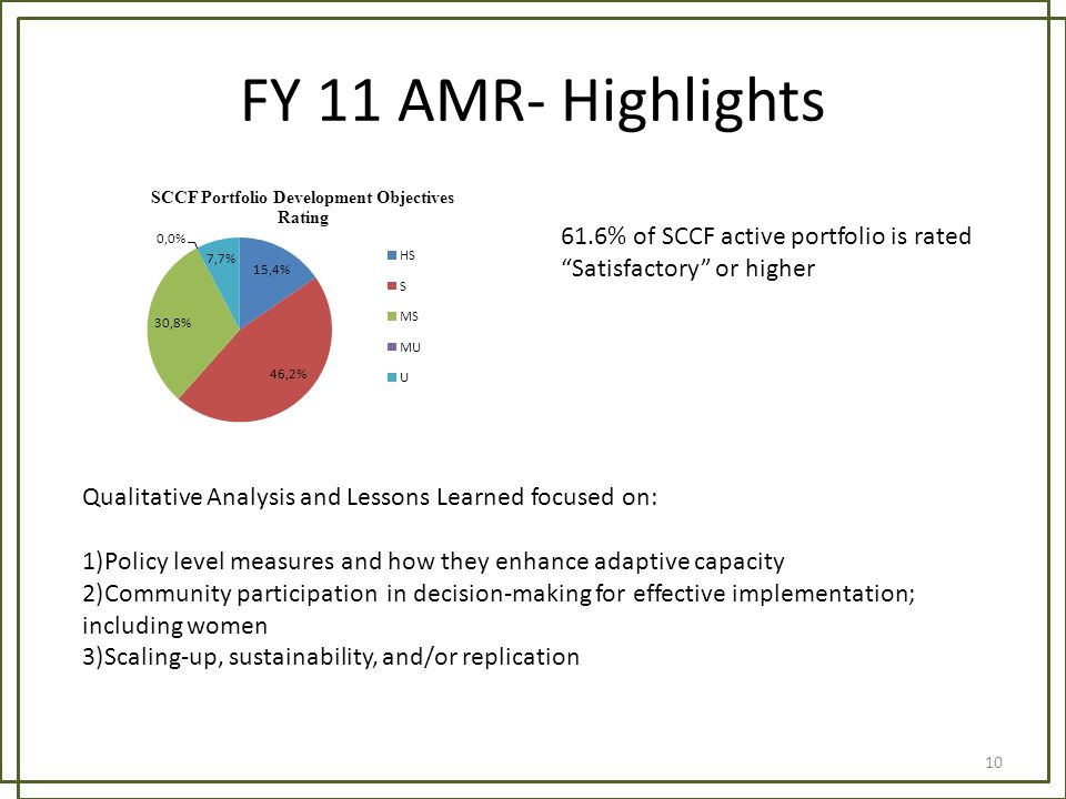 FY 11 AMR- Highlights 61.6% of SCCF active portfolio is rated Satisfactory or higher. Qualitative Analysis and Lessons Learned focused on: