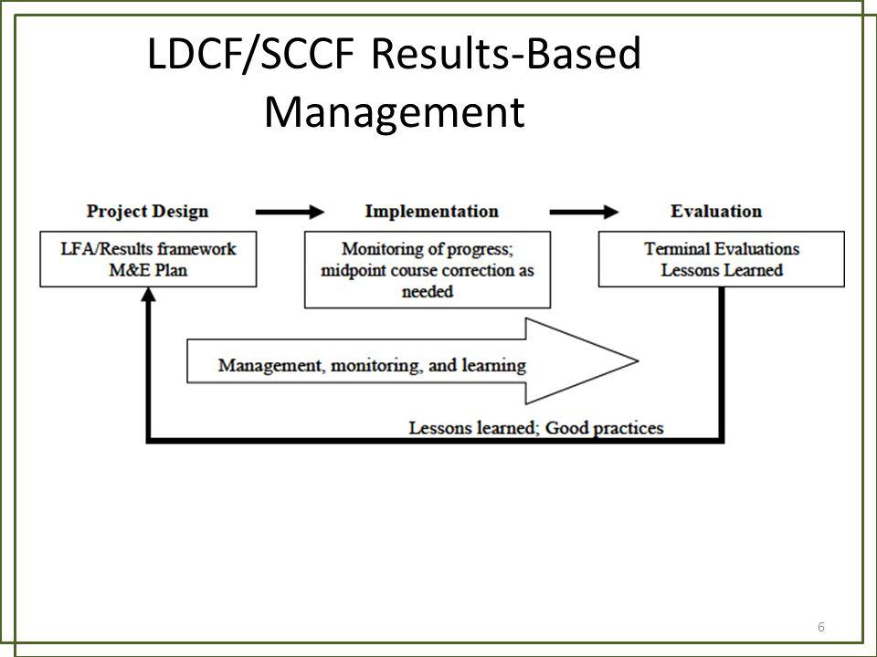LDCF/SCCF Results-Based Management