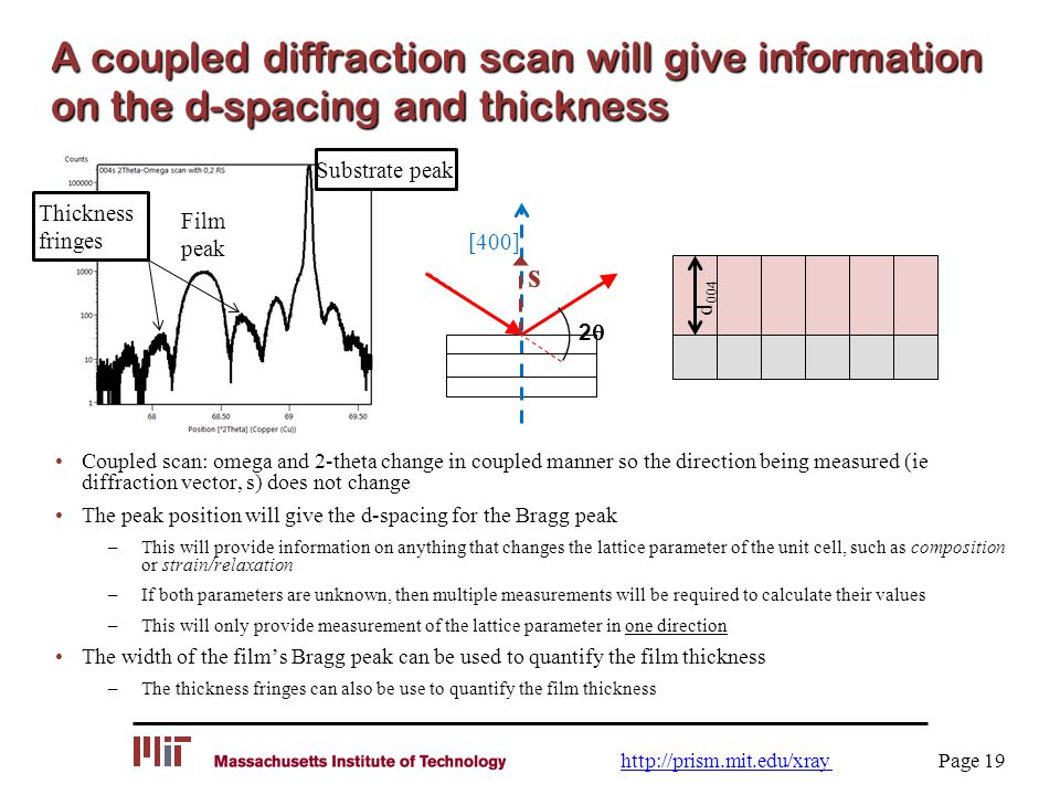 A coupled diffraction scan will give information on the d-spacing and thickness