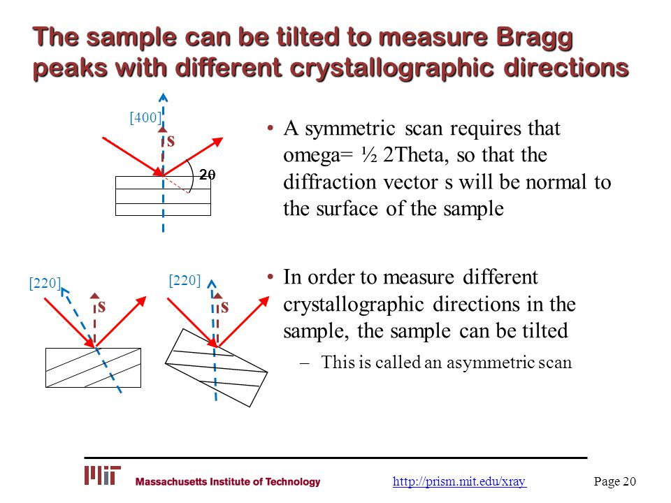 The sample can be tilted to measure Bragg peaks with different crystallographic directions