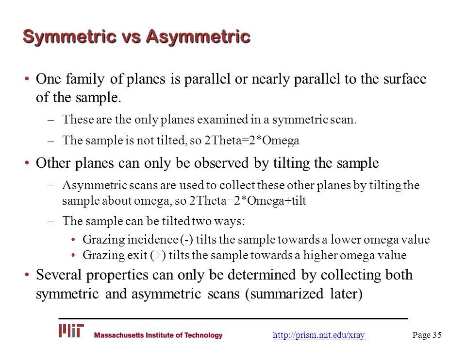 Symmetric vs Asymmetric