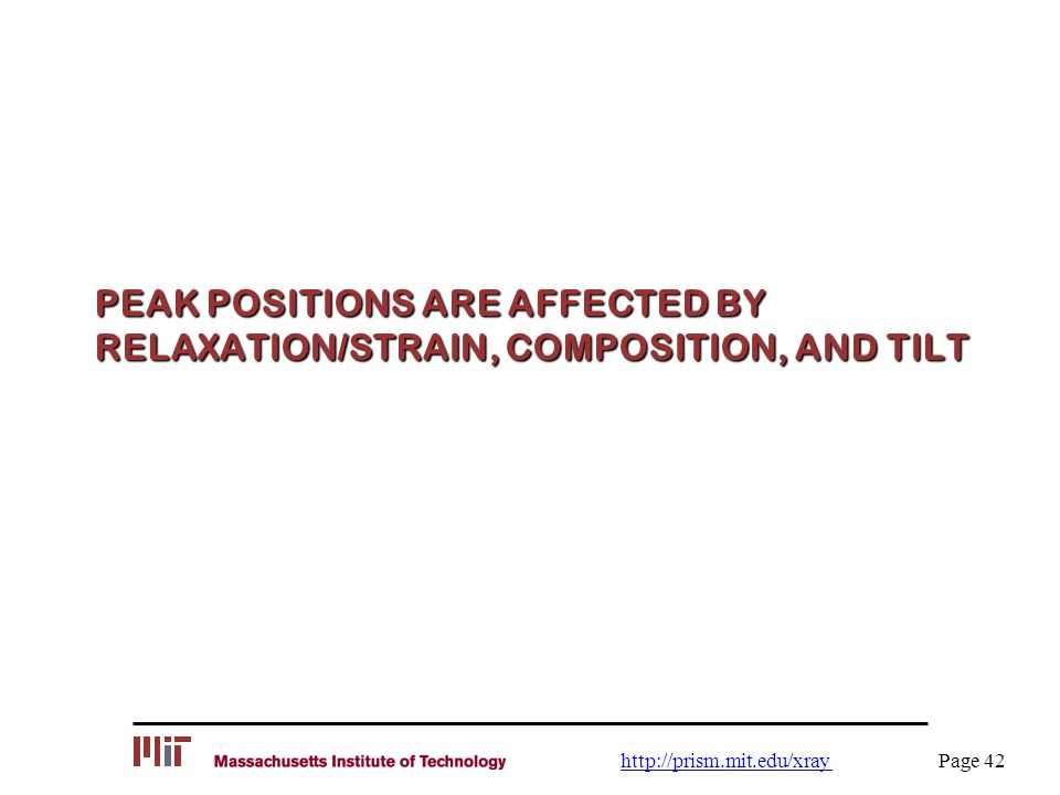 Peak positions are affected by relaxation/strain, composition, and tilt