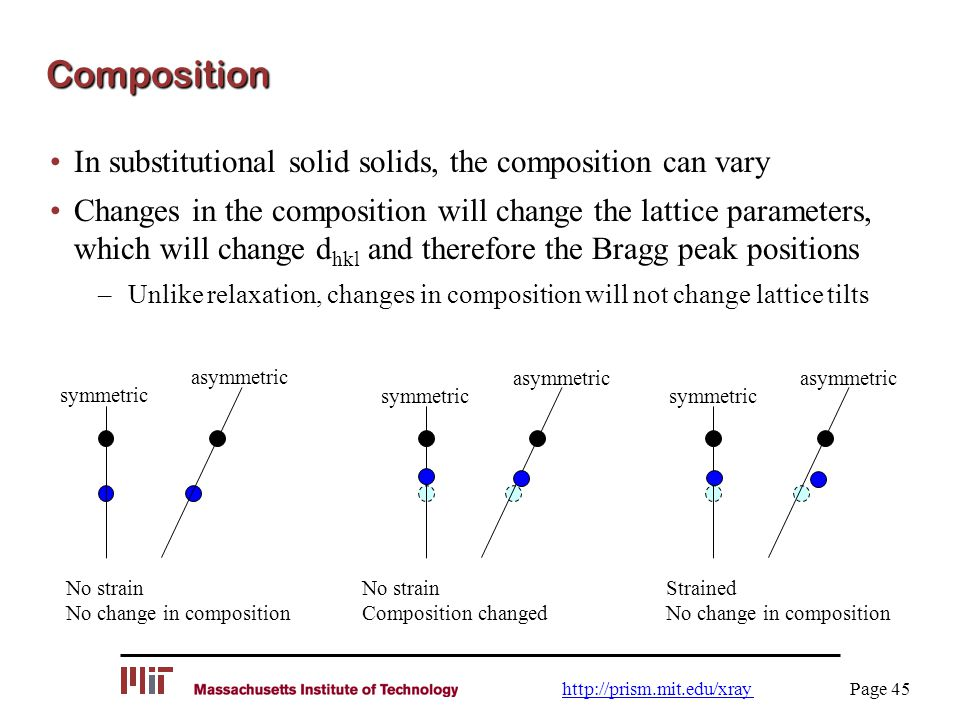 Composition In substitutional solid solids, the composition can vary