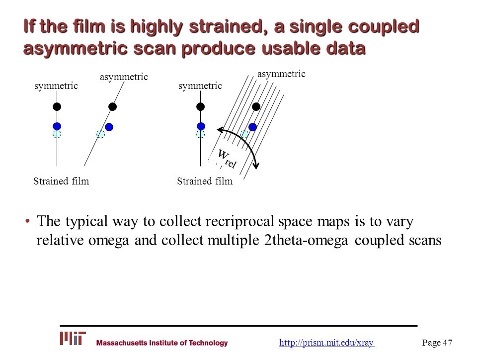 If the film is highly strained, a single coupled asymmetric scan produce usable data