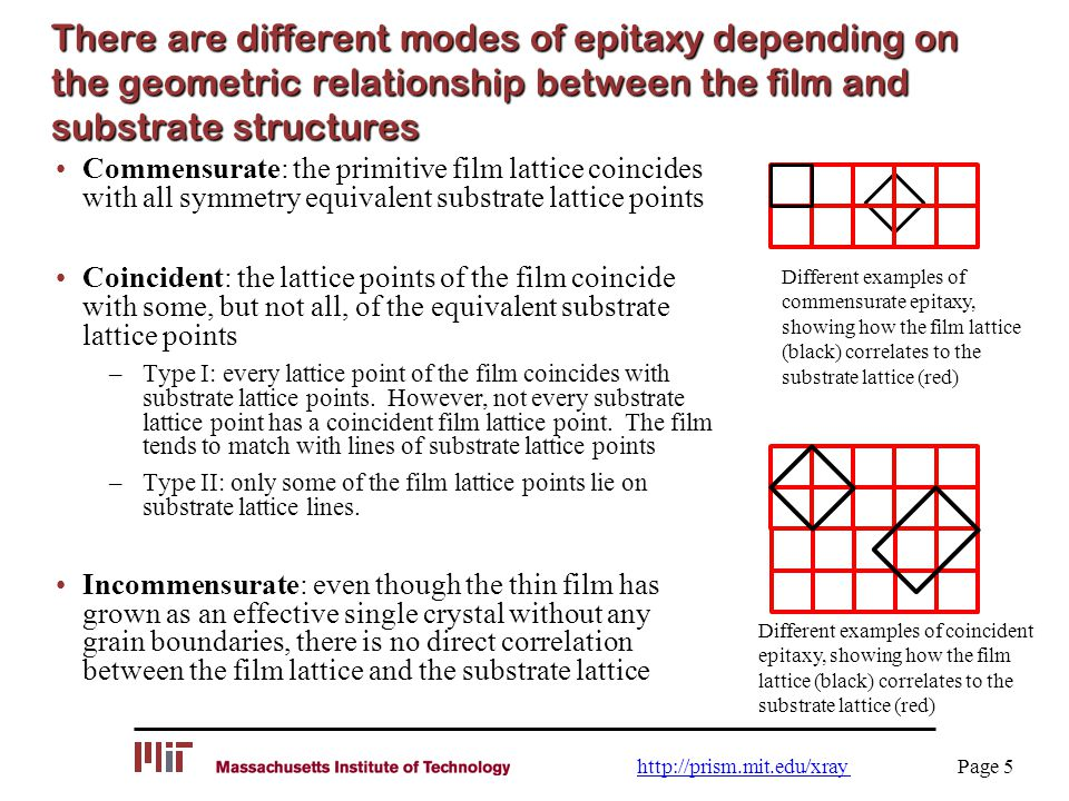 There are different modes of epitaxy depending on the geometric relationship between the film and substrate structures