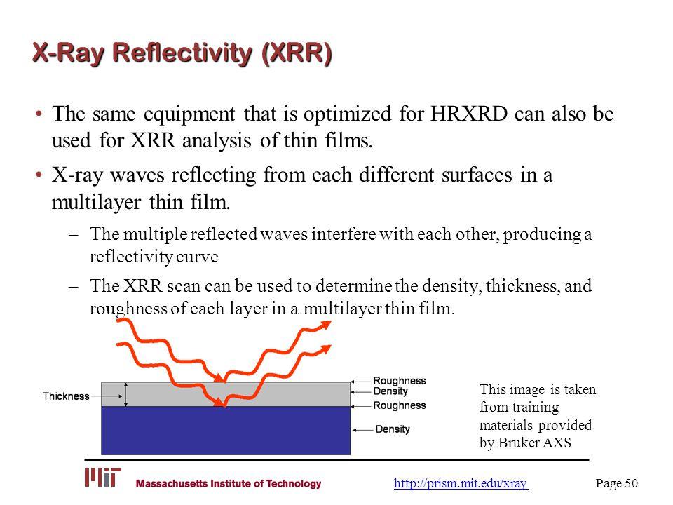 X-Ray Reflectivity (XRR)