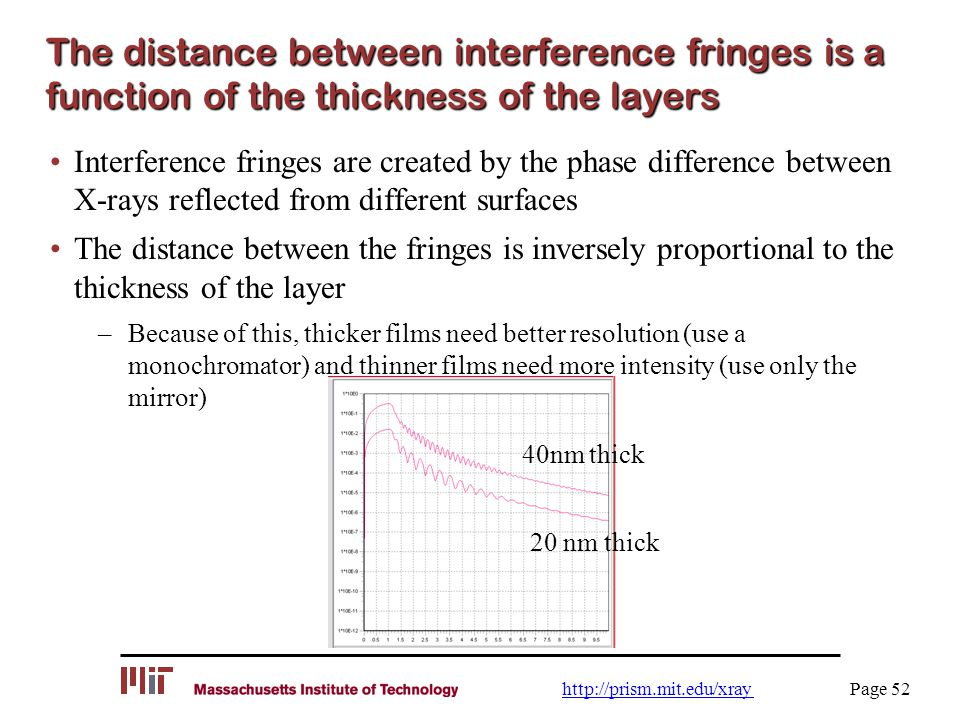 The distance between interference fringes is a function of the thickness of the layers