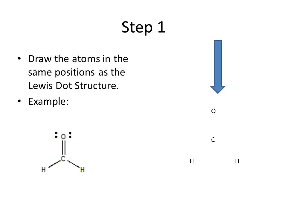 Step 1 Draw the atoms in the same positions as the Lewis Dot Structure. Example: O C H H