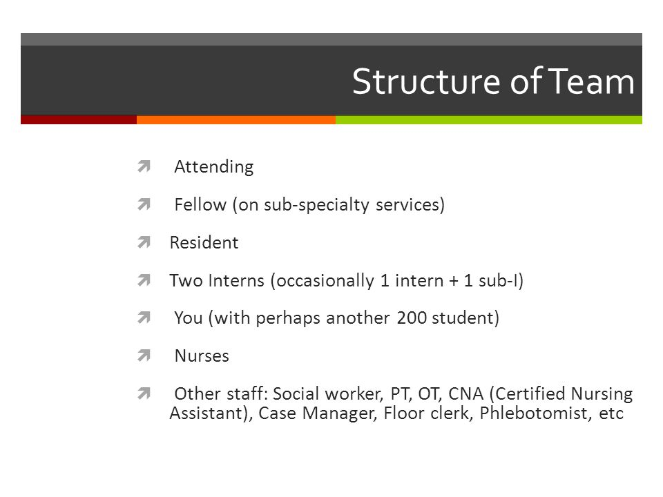 Structure of Team Attending Fellow (on sub-specialty services)