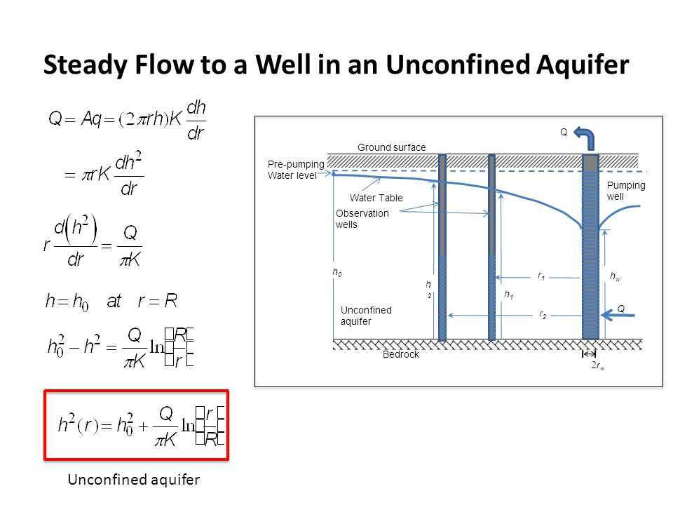 Steady Flow to a Well in an Unconfined Aquifer