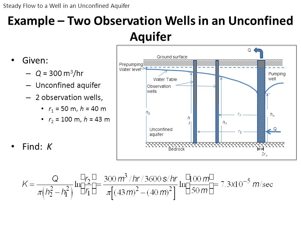 Example – Two Observation Wells in an Unconfined Aquifer