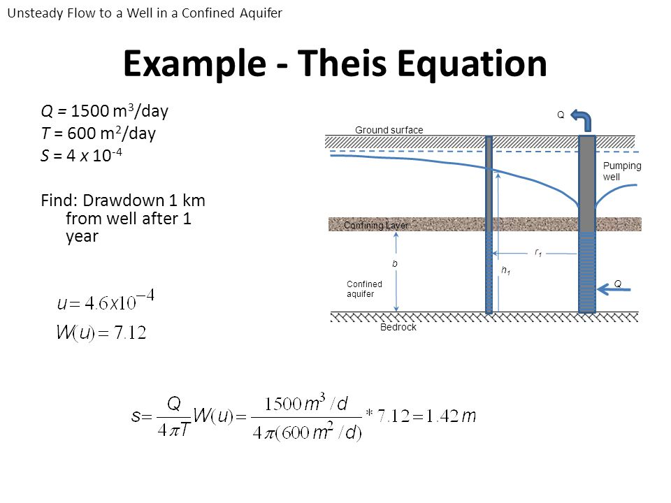 Example - Theis Equation
