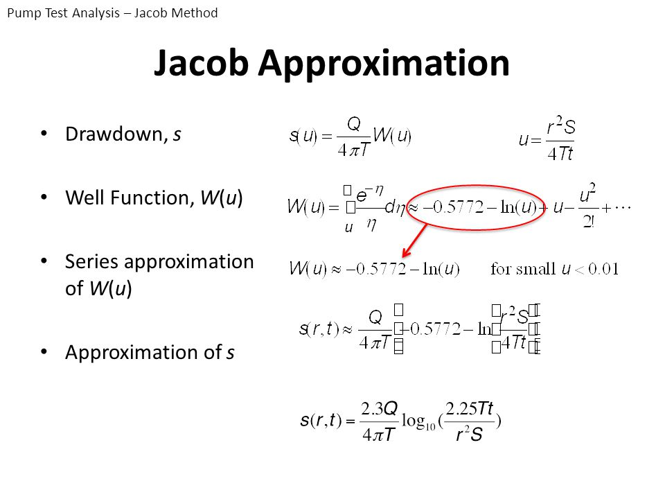 Jacob Approximation Drawdown, s Well Function, W(u)