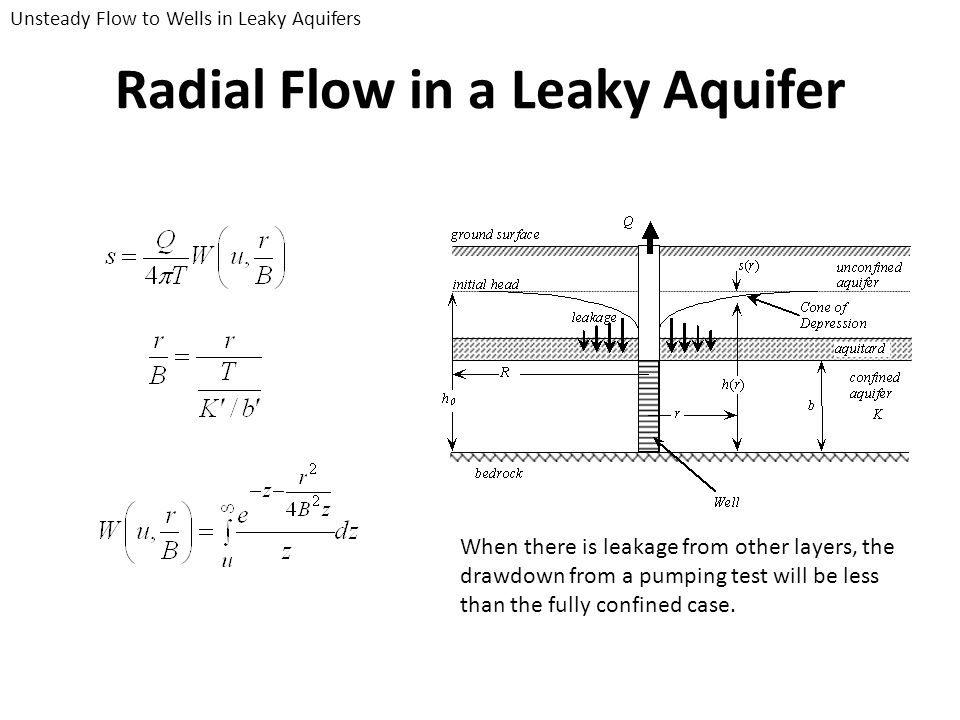 Radial Flow in a Leaky Aquifer