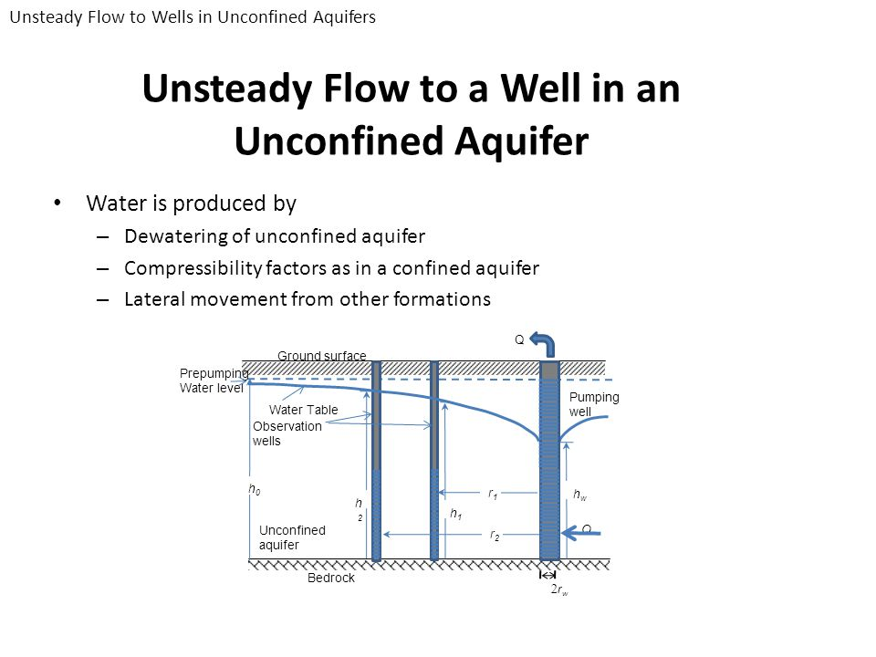 Unsteady Flow to a Well in an Unconfined Aquifer