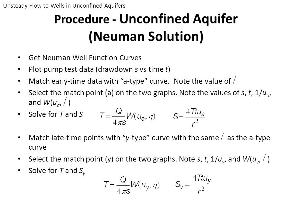 Procedure - Unconfined Aquifer (Neuman Solution)