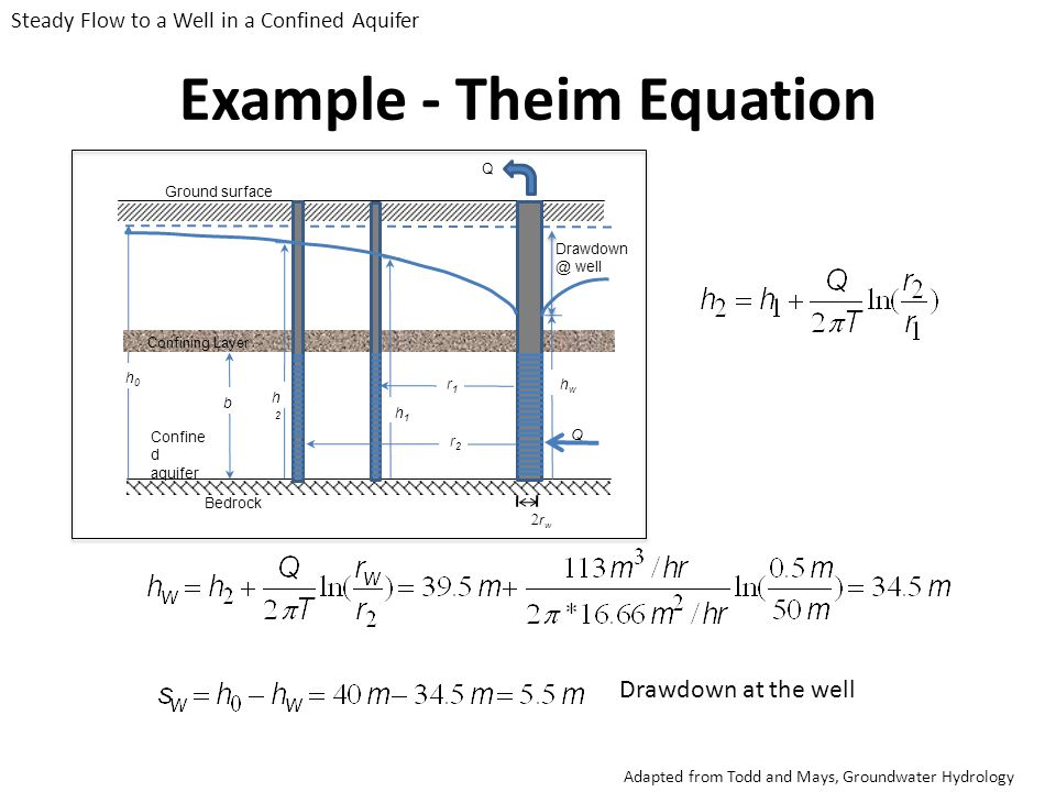 Example - Theim Equation