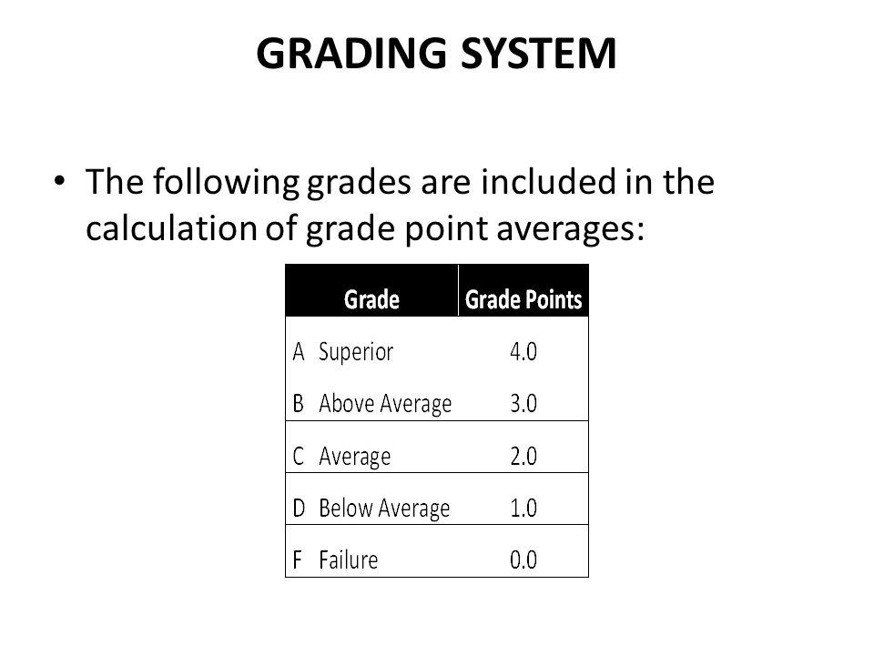 Grading System The following grades are included in the calculation of grade point averages: