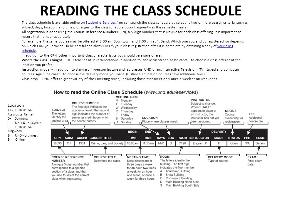 Reading the Class Schedule