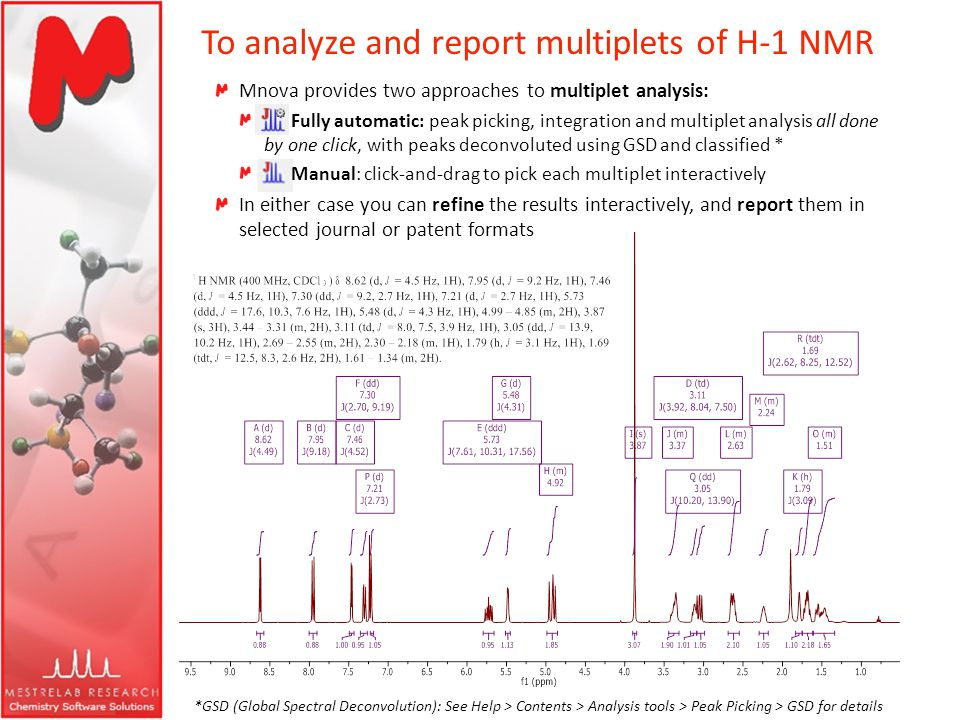To analyze and report multiplets of H-1 NMR