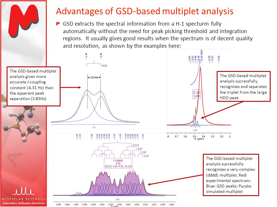 Advantages of GSD-based multiplet analysis