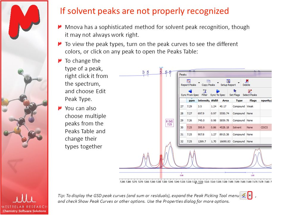 If solvent peaks are not properly recognized