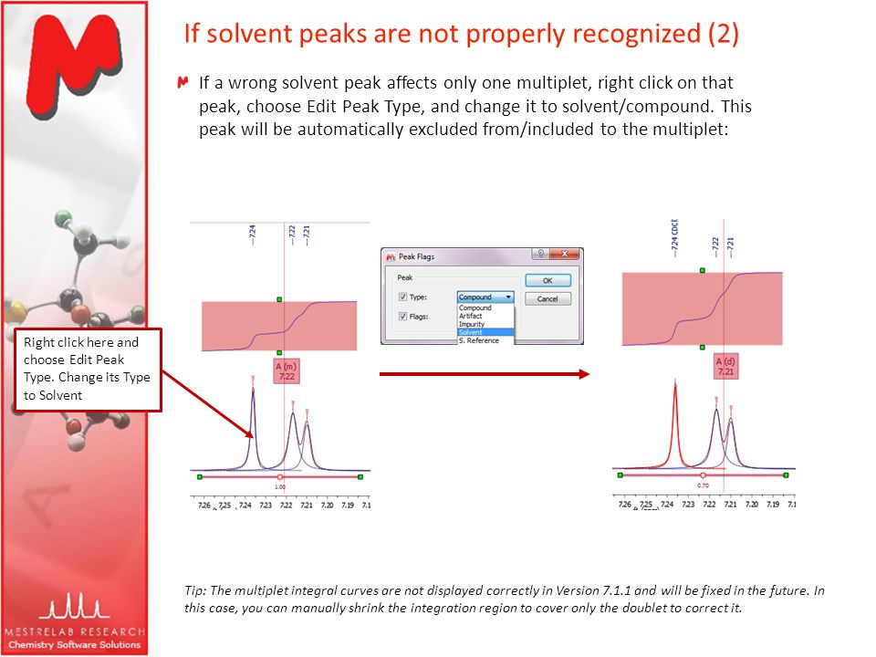 If solvent peaks are not properly recognized (2)