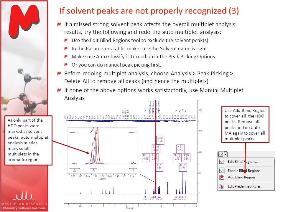 If solvent peaks are not properly recognized (3)