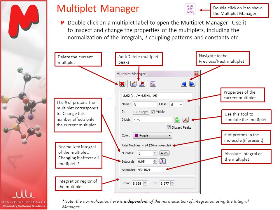 Multiplet Manager Double click on it to show the Multiplet Manager.